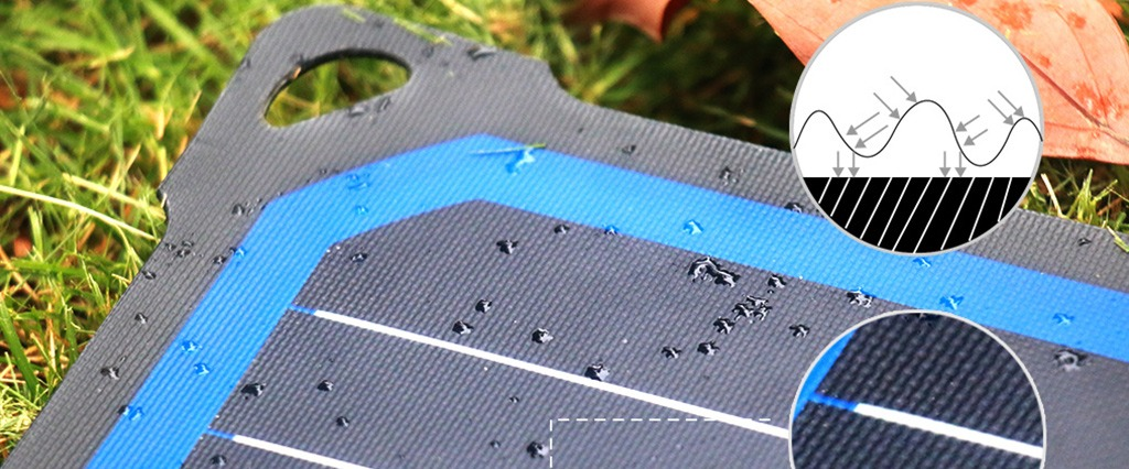 Matière du panneau solaire portable Powertec
